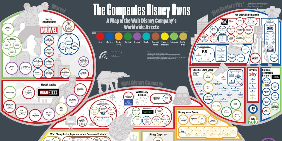 Charts: Everything That Disney Owns